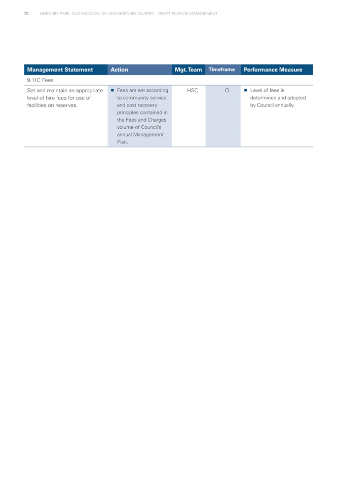 taysirassistance in addition Forumplan furthermore Taux planfin further Gascogne further Servicio Cdn. on plan