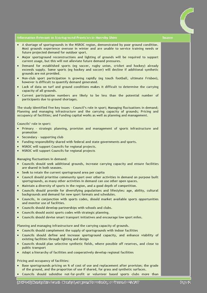 Sportsground Discussion Paper